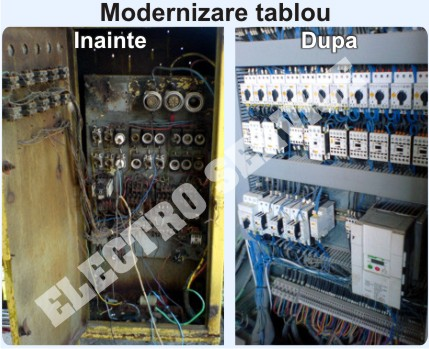 Modernizare tablouri electrice